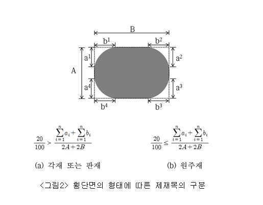 횡단면의 형태에 따른 제재목의 구분